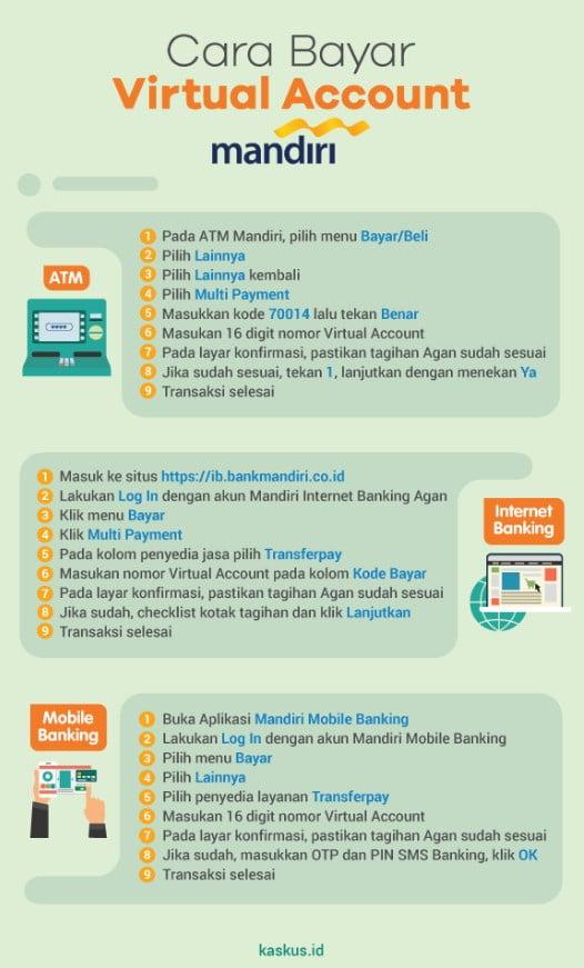 Transfer Virtual Account antar Bank